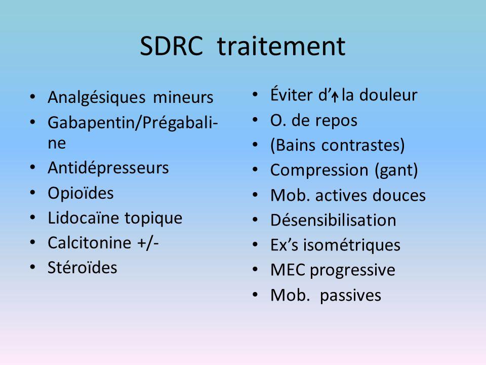 SDRC traitement Analgésiques mineurs Gabapentin/Prégabali- ne Antidépresseurs Opioïdes Lidocaïne topique Calcitonine +/- Stéroïdes Éviter d' la douleu