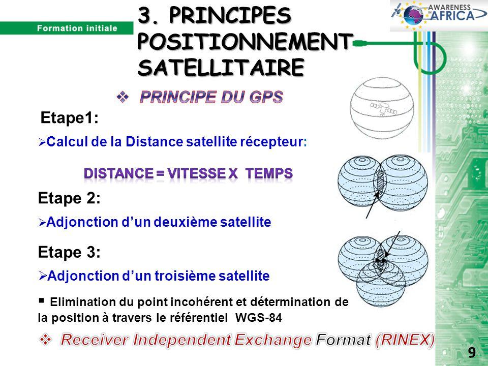 Etape1:  Calcul de la Distance satellite récepteur: Etape 2:  Adjonction d'un deuxième satellite Etape 3:  Adjonction d'un troisième satellite  El