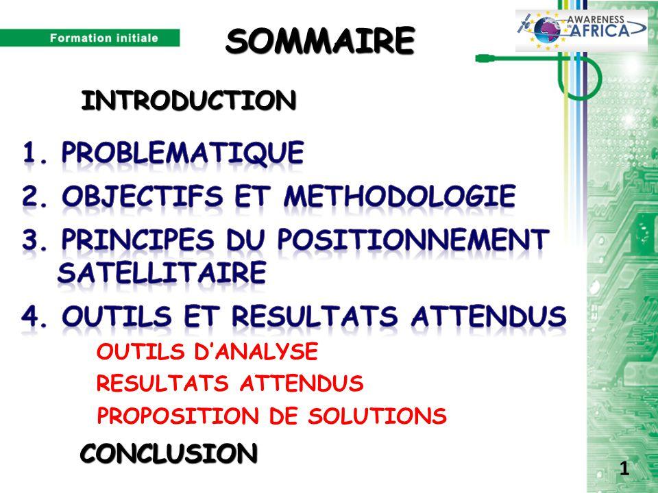 SOMMAIRE INTRODUCTION CONCLUSION OUTILS D'ANALYSE RESULTATS ATTENDUS PROPOSITION DE SOLUTIONS 1