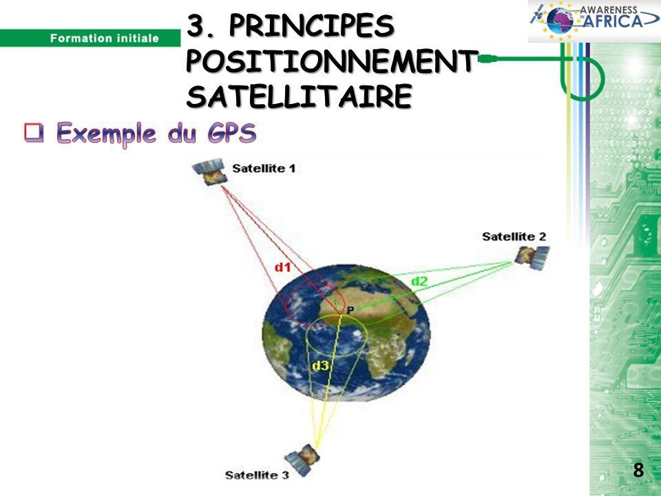 Etape1:  Calcul de la Distance satellite récepteur: Etape 2:  Adjonction d'un deuxième satellite Etape 3:  Adjonction d'un troisième satellite  Elimination du point incohérent et détermination de la position à travers le référentiel WGS-84 3.