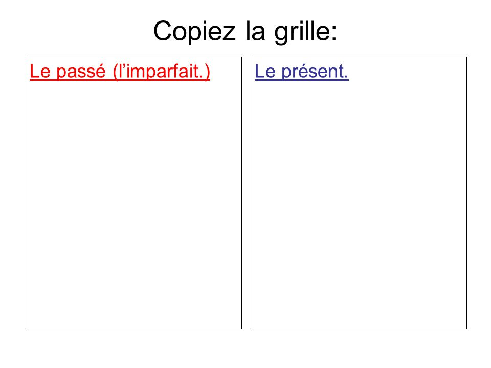 Copiez la grille: Le passé (l'imparfait.)Le présent.