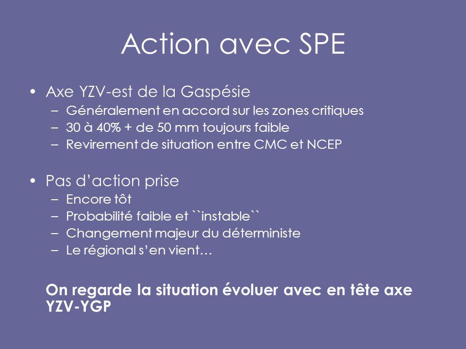 Action avec SPE Axe YZV-est de la Gaspésie –Généralement en accord sur les zones critiques –30 à 40% + de 50 mm toujours faible –Revirement de situation entre CMC et NCEP Pas d'action prise –Encore tôt –Probabilité faible et ``instable`` –Changement majeur du déterministe –Le régional s'en vient… On regarde la situation évoluer avec en tête axe YZV-YGP