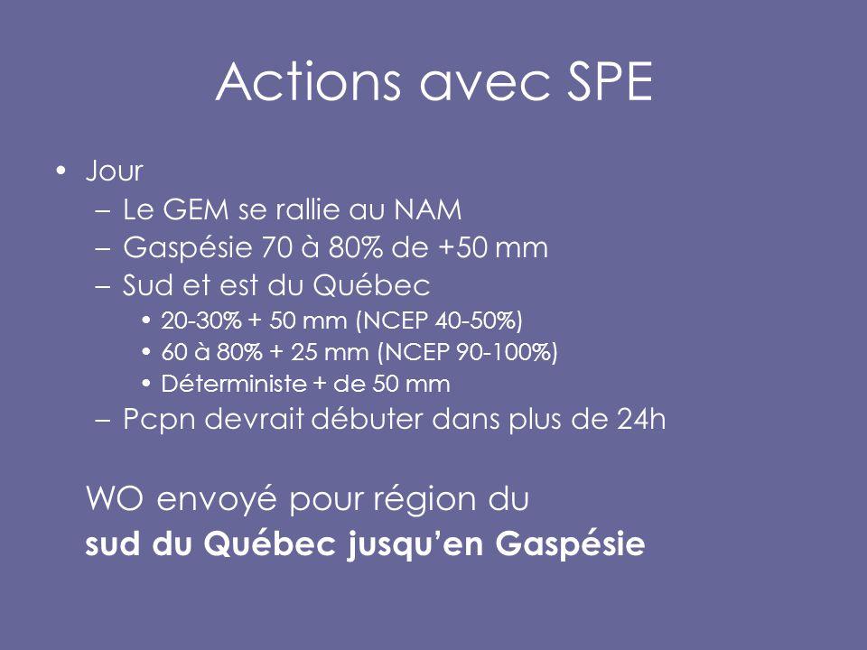 Actions avec SPE Jour –Le GEM se rallie au NAM –Gaspésie 70 à 80% de +50 mm –Sud et est du Québec 20-30% + 50 mm (NCEP 40-50%) 60 à 80% + 25 mm (NCEP 90-100%) Déterministe + de 50 mm –Pcpn devrait débuter dans plus de 24h WO envoyé pour région du sud du Québec jusqu'en Gaspésie