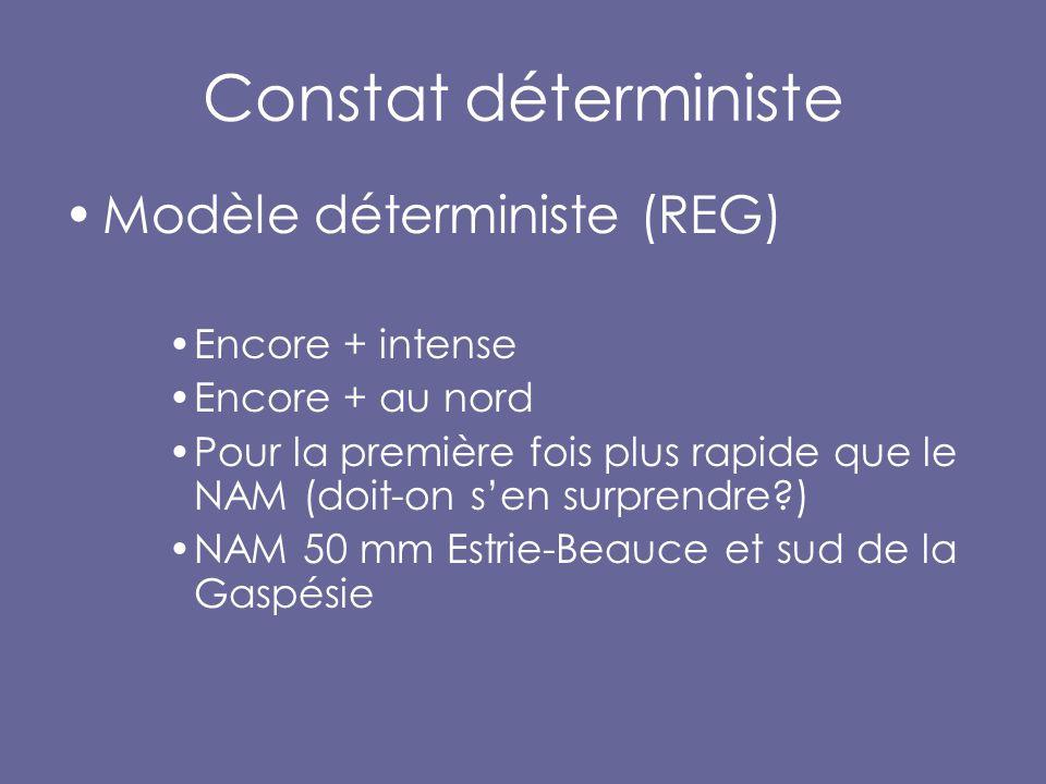 Constat déterministe Modèle déterministe (REG) Encore + intense Encore + au nord Pour la première fois plus rapide que le NAM (doit-on s'en surprendre ) NAM 50 mm Estrie-Beauce et sud de la Gaspésie