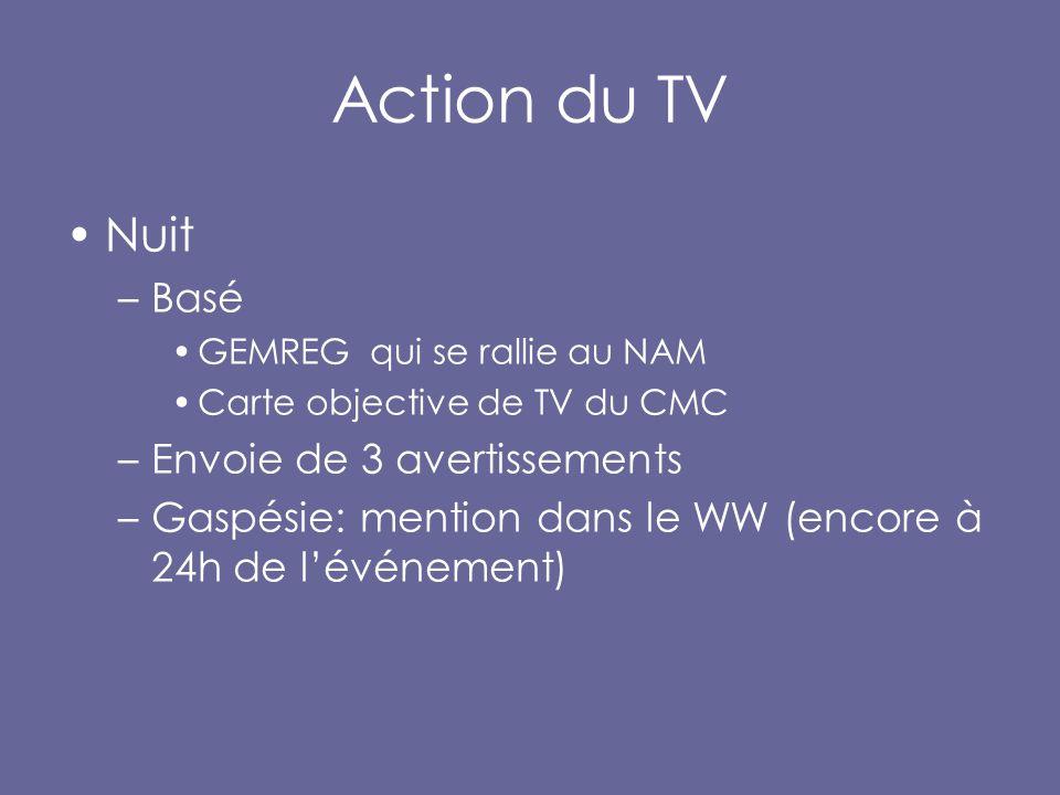 Action du TV Nuit –Basé GEMREG qui se rallie au NAM Carte objective de TV du CMC –Envoie de 3 avertissements –Gaspésie: mention dans le WW (encore à 24h de l'événement)
