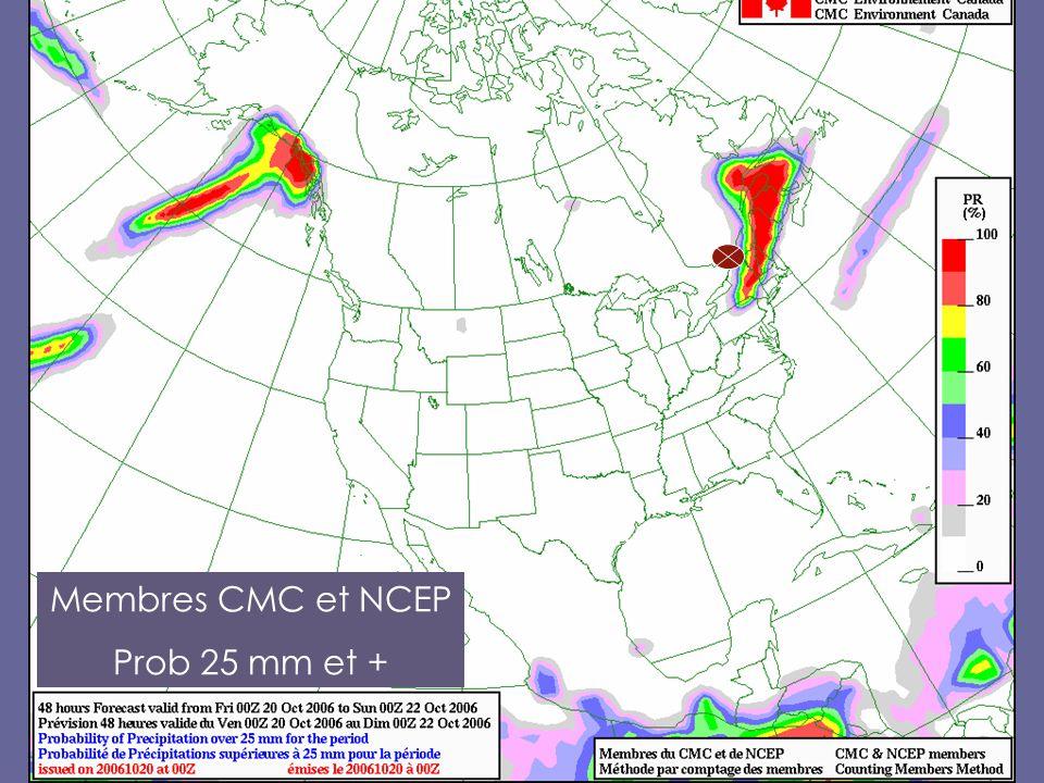 Membres CMC et NCEP Prob 25 mm et +