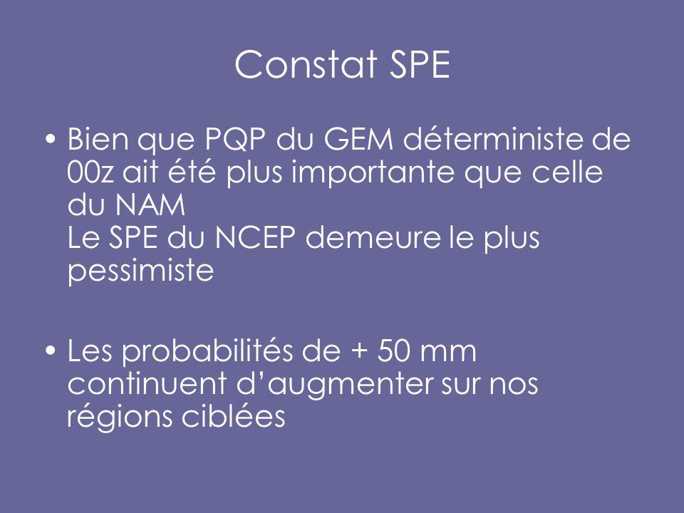 Constat SPE Bien que PQP du GEM déterministe de 00z ait été plus importante que celle du NAM Le SPE du NCEP demeure le plus pessimiste Les probabilités de + 50 mm continuent d'augmenter sur nos régions ciblées