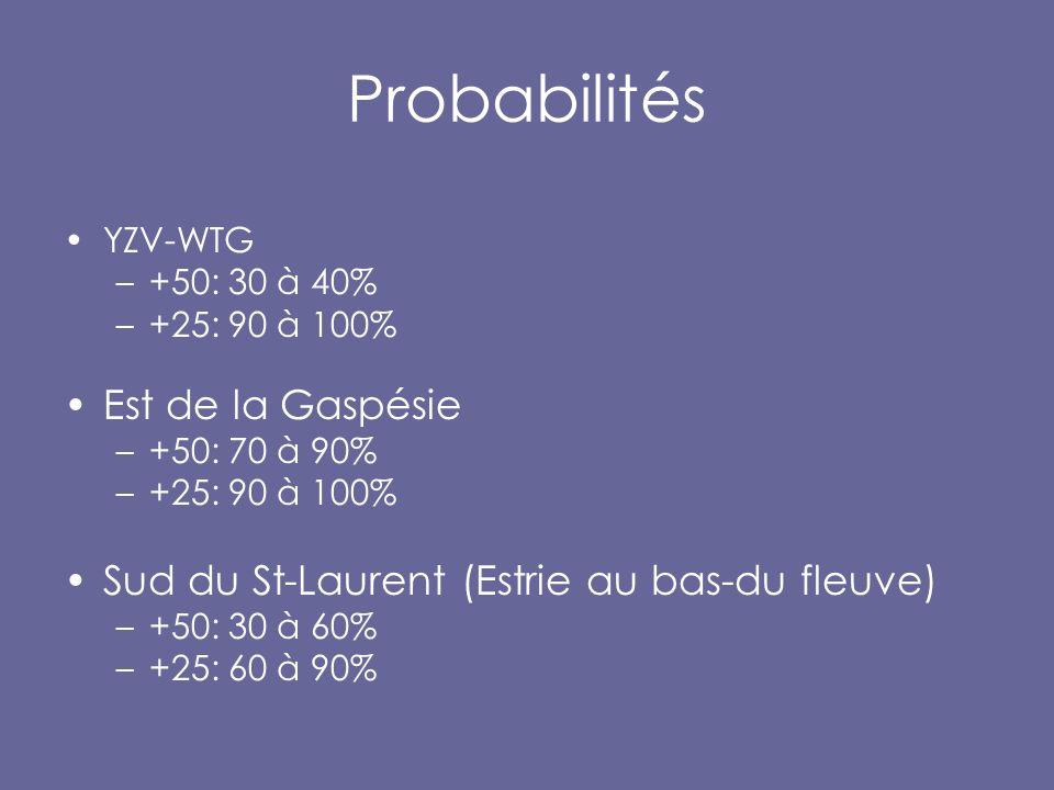 Probabilités YZV-WTG –+50: 30 à 40% –+25: 90 à 100% Est de la Gaspésie –+50: 70 à 90% –+25: 90 à 100% Sud du St-Laurent (Estrie au bas-du fleuve) –+50: 30 à 60% –+25: 60 à 90%