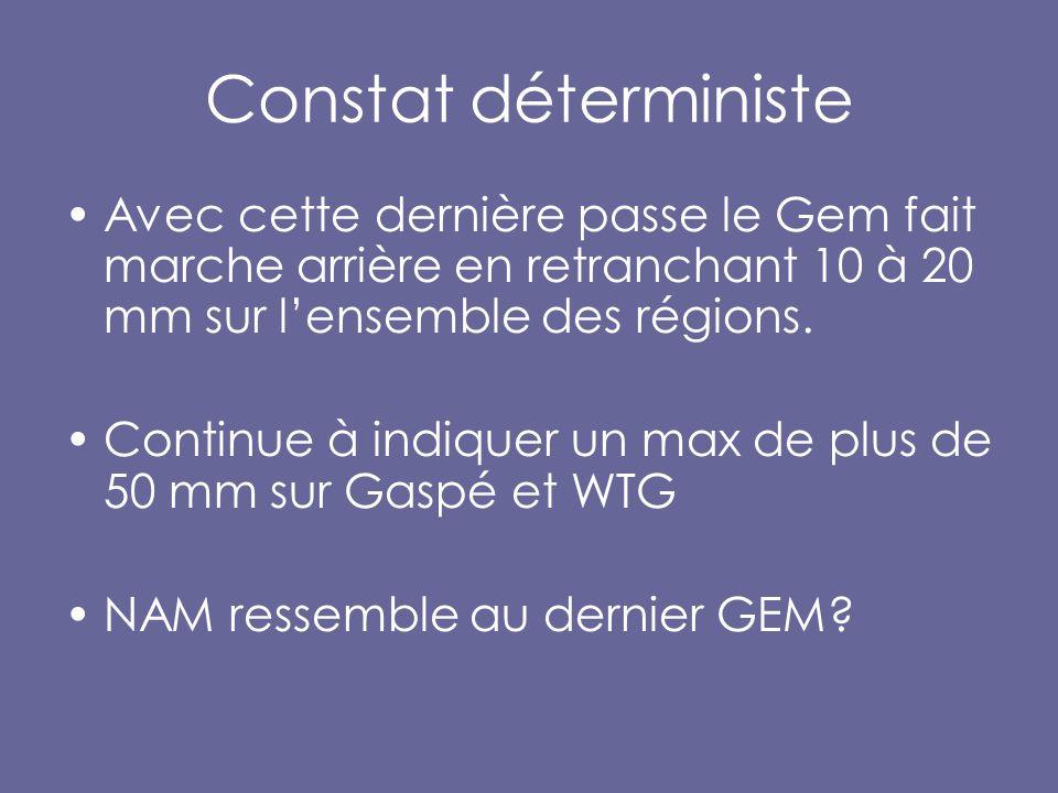 Constat déterministe Avec cette dernière passe le Gem fait marche arrière en retranchant 10 à 20 mm sur l'ensemble des régions.