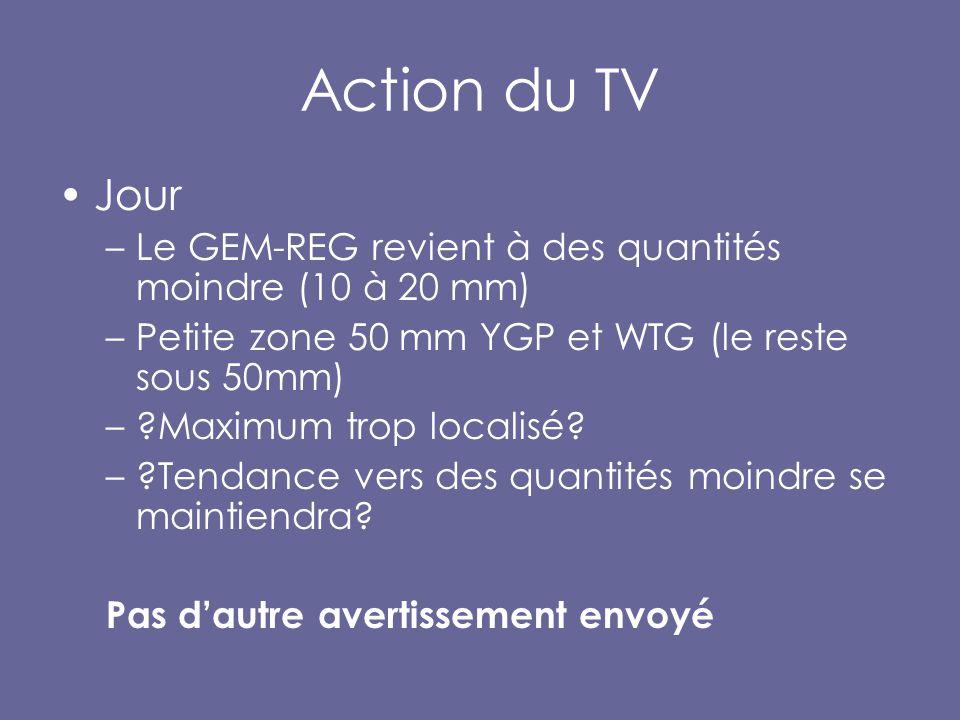 Action du TV Jour –Le GEM-REG revient à des quantités moindre (10 à 20 mm) –Petite zone 50 mm YGP et WTG (le reste sous 50mm) – Maximum trop localisé.