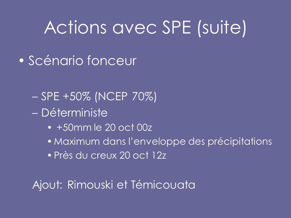 Actions avec SPE (suite) Scénario fonceur –SPE +50% (NCEP 70%) –Déterministe +50mm le 20 oct 00z Maximum dans l'enveloppe des précipitations Près du creux 20 oct 12z Ajout: Rimouski et Témicouata