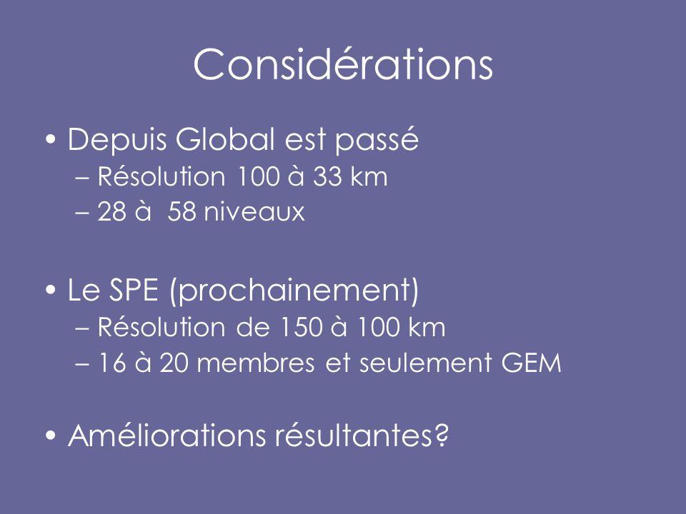 Considérations Depuis Global est passé –Résolution 100 à 33 km –28 à 58 niveaux Le SPE (prochainement) –Résolution de 150 à 100 km –16 à 20 membres et seulement GEM Améliorations résultantes