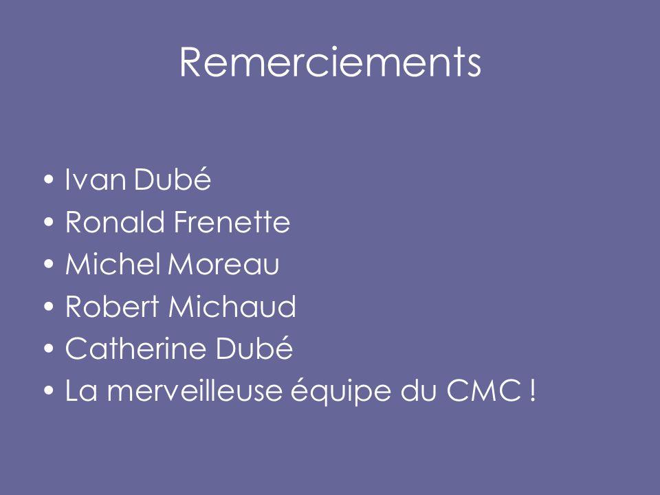 Remerciements Ivan Dubé Ronald Frenette Michel Moreau Robert Michaud Catherine Dubé La merveilleuse équipe du CMC !