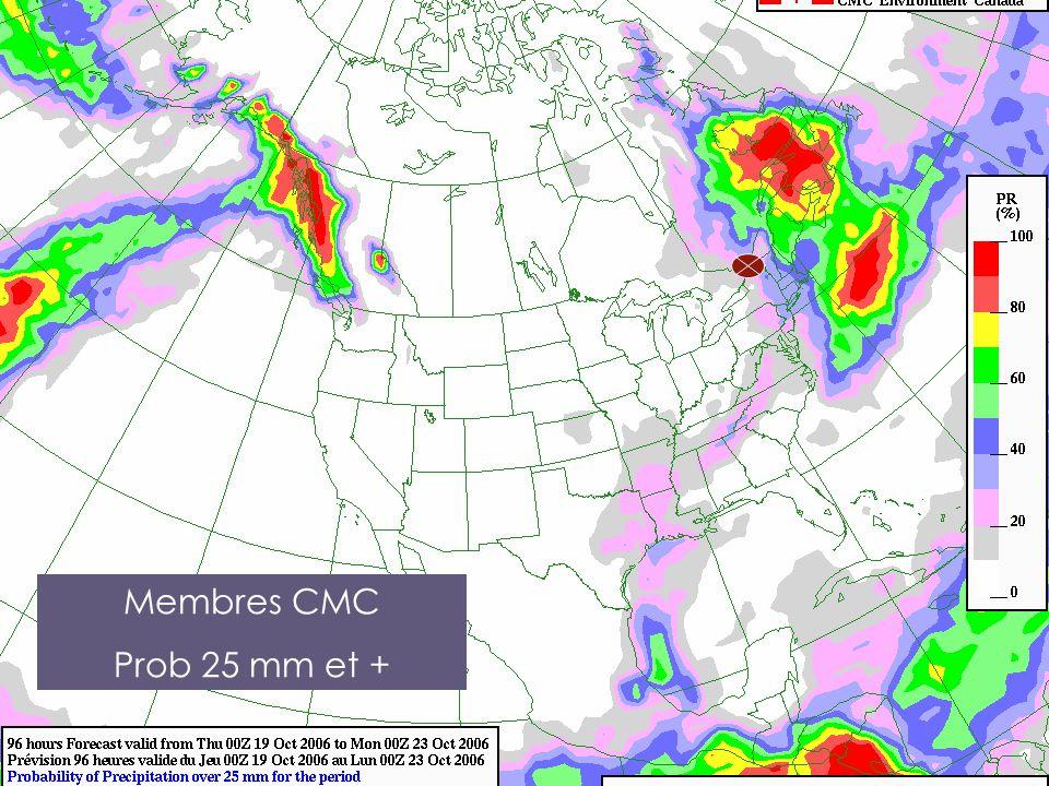 Membres CMC Prob 25 mm et +