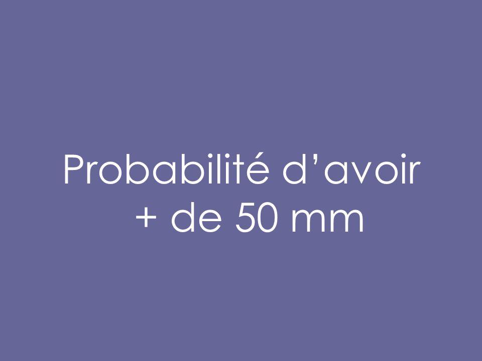Probabilité d'avoir + de 50 mm