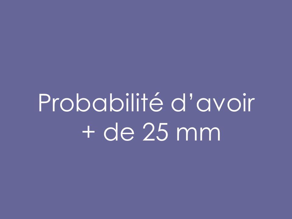 Probabilité d'avoir + de 25 mm