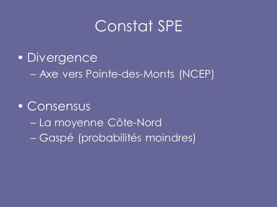 Constat SPE Divergence –Axe vers Pointe-des-Monts (NCEP) Consensus –La moyenne Côte-Nord –Gaspé (probabilités moindres)