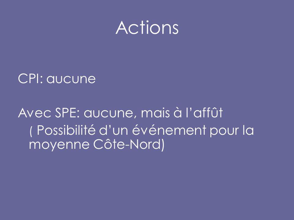 Actions CPI: aucune Avec SPE: aucune, mais à l'affût ( Possibilité d'un événement pour la moyenne Côte-Nord)