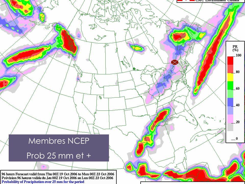 Membres NCEP Prob 25 mm et +