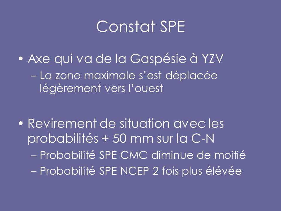 Constat SPE Axe qui va de la Gaspésie à YZV –La zone maximale s'est déplacée légèrement vers l'ouest Revirement de situation avec les probabilités + 50 mm sur la C-N –Probabilité SPE CMC diminue de moitié –Probabilité SPE NCEP 2 fois plus élévée