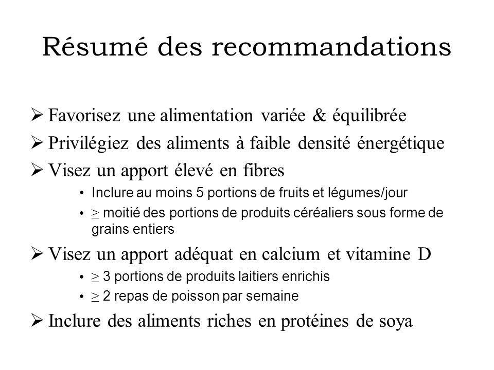 Résumé des recommandations  Favorisez une alimentation variée & équilibrée  Privilégiez des aliments à faible densité énergétique  Visez un apport
