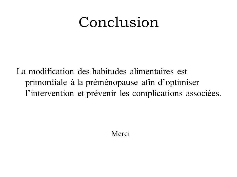 Conclusion La modification des habitudes alimentaires est primordiale à la préménopause afin d'optimiser l'intervention et prévenir les complications