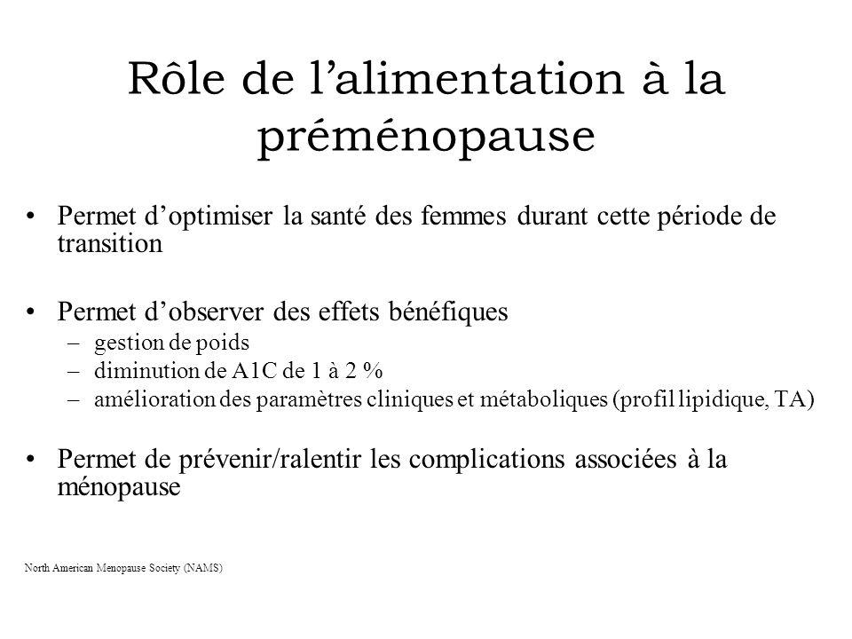 Rôle de l'alimentation à la préménopause Permet d'optimiser la santé des femmes durant cette période de transition Permet d'observer des effets bénéfi