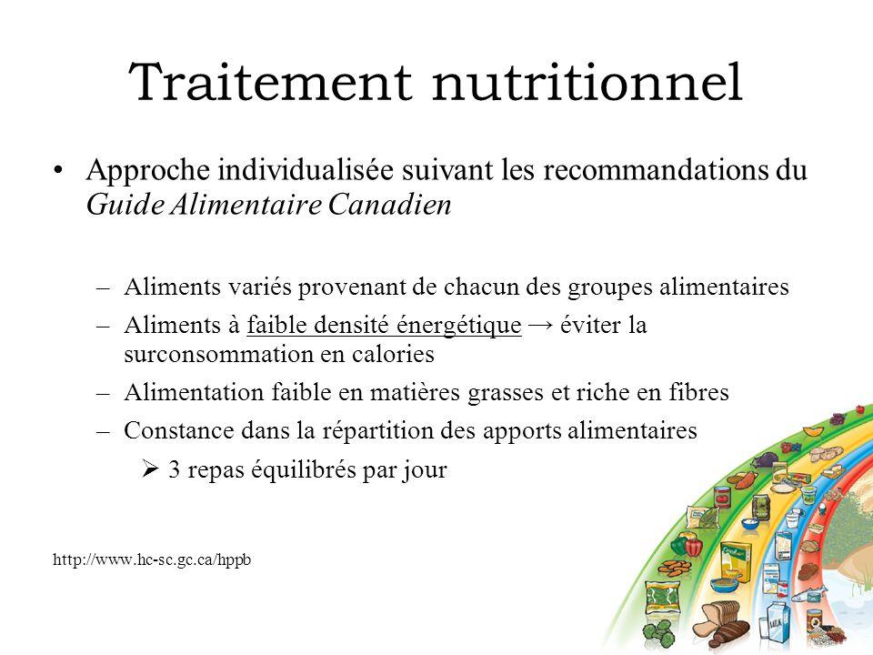 Traitement nutritionnel Approche individualisée suivant les recommandations du Guide Alimentaire Canadien –Aliments variés provenant de chacun des gro