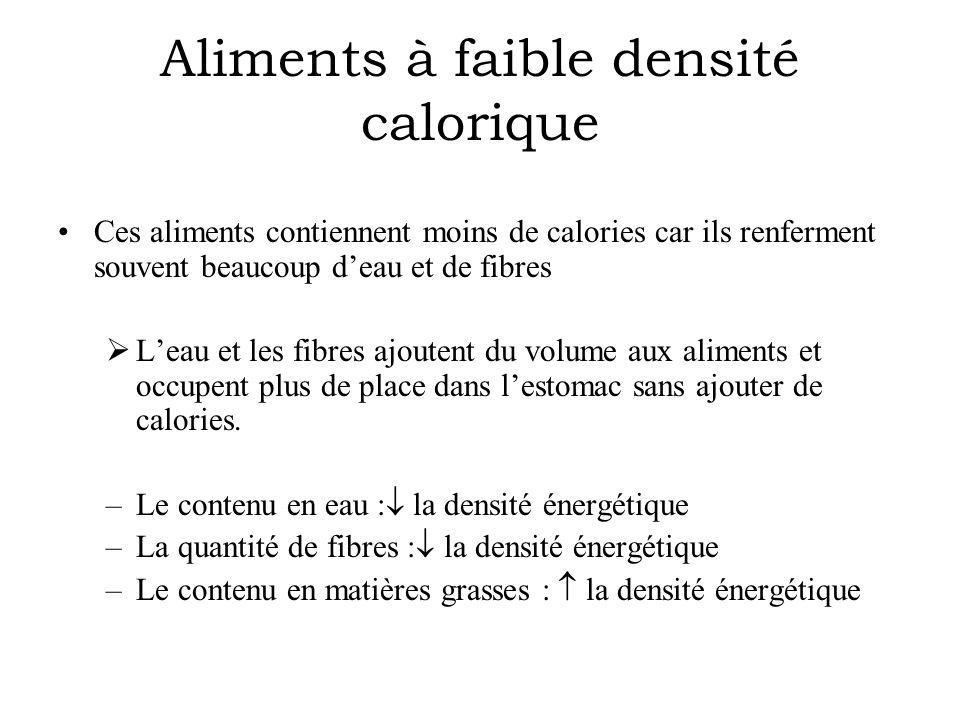 Aliments à faible densité calorique Ces aliments contiennent moins de calories car ils renferment souvent beaucoup d'eau et de fibres  L'eau et les f