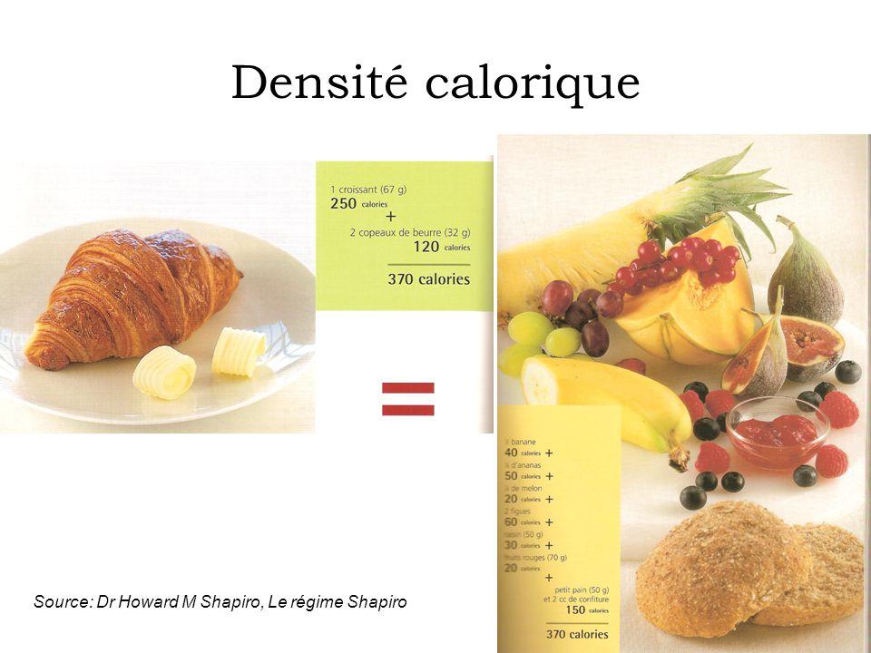 Les fibres Une augmentation de la consommation en fibres alimentaires permettrait d'atteindre plus rapidement l'effet de satiété et encouragerait une perte de poids (Berthold et al.