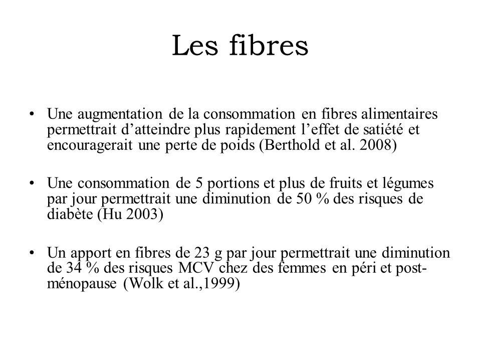 Les fibres Une augmentation de la consommation en fibres alimentaires permettrait d'atteindre plus rapidement l'effet de satiété et encouragerait une