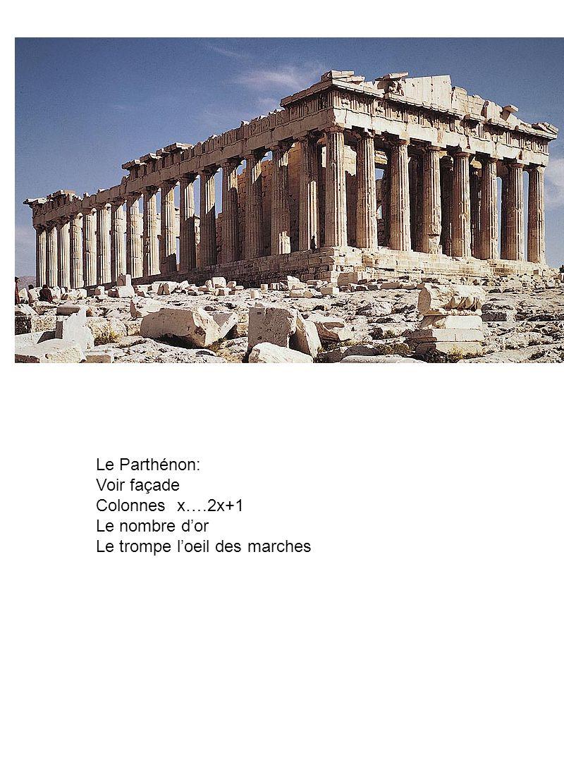 Le Parthénon: Voir façade Colonnes x….2x+1 Le nombre d'or Le trompe l'oeil des marches