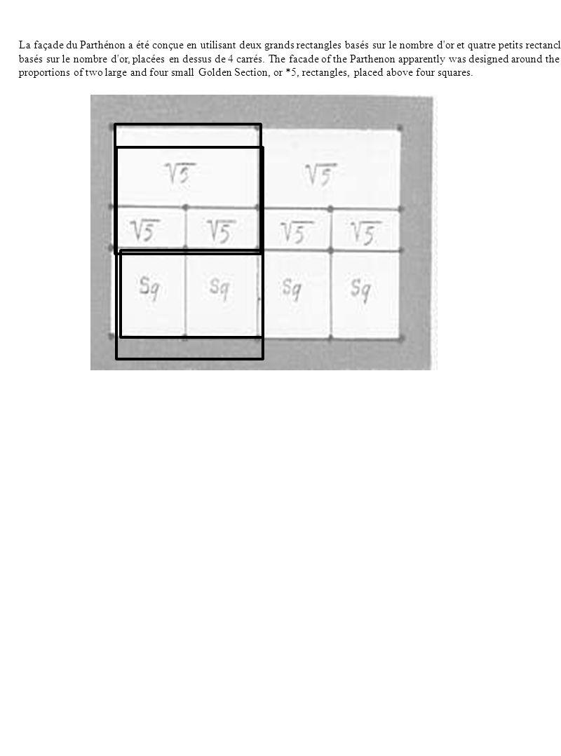La façade du Parthénon a été conçue en utilisant deux grands rectangles basés sur le nombre d'or et quatre petits rectancles basés sur le nombre d'or,