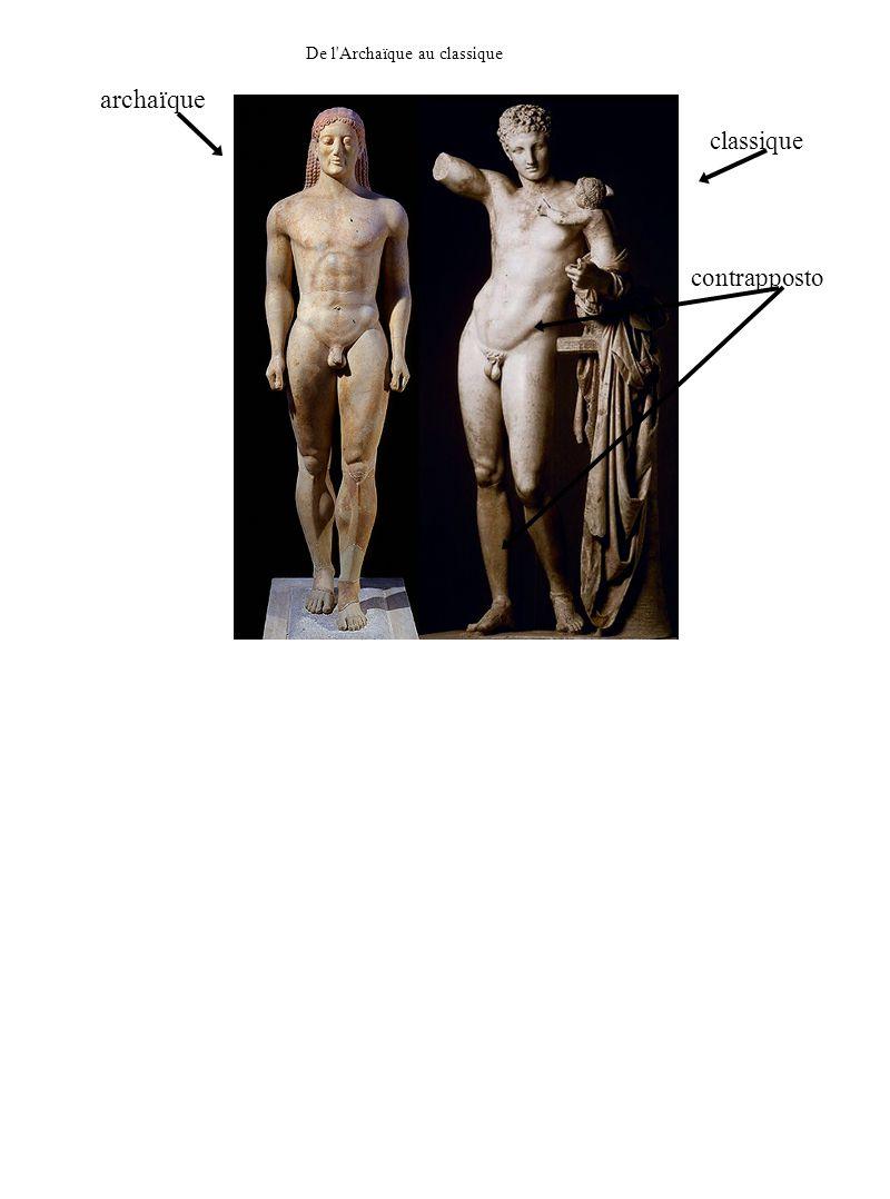 De l'Archaïque au classique archaïque classique contrapposto