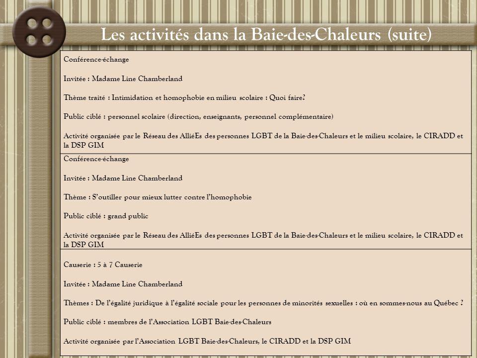 COMPILATION DES ACTIVITÉS Prix Arc-en-ciel gaspésiens 2013 Attribution des prix : « Accueil Arc-en-ciel gaspésien » et « Personnalités Arc-en-ciel gaspésiennes » Activité organisée par l'Association LGBT Baie-des-Chaleurs Signature d'une banderole Thème : « Moi, je suis contre l homophobie » Public ciblé : les élèves du secondaire Activité organisée par le Réseau des AlliéEs des personnes LGBT de la Baie-des-Chaleurs et le milieu scolaire Conférence-échange Invitée : Madame Line Chamberland Thème : L'accompagnement des parents de jeunes LGBT ou en questionnement Public ciblé : intervenantEs scolaires du CSSS de la Baie-des-Chaleurs et des organismes communautaires/jeunesse Activité organisée par le Réseau des AlliéEs des personnes LGBT de la Baie-des-Chaleurs et le milieu scolaire, le CIRADD et la DSP GIM Les activités dans la Baie-des-Chaleurs « Pour une société tolérante et ouverte, ici, maintenant »
