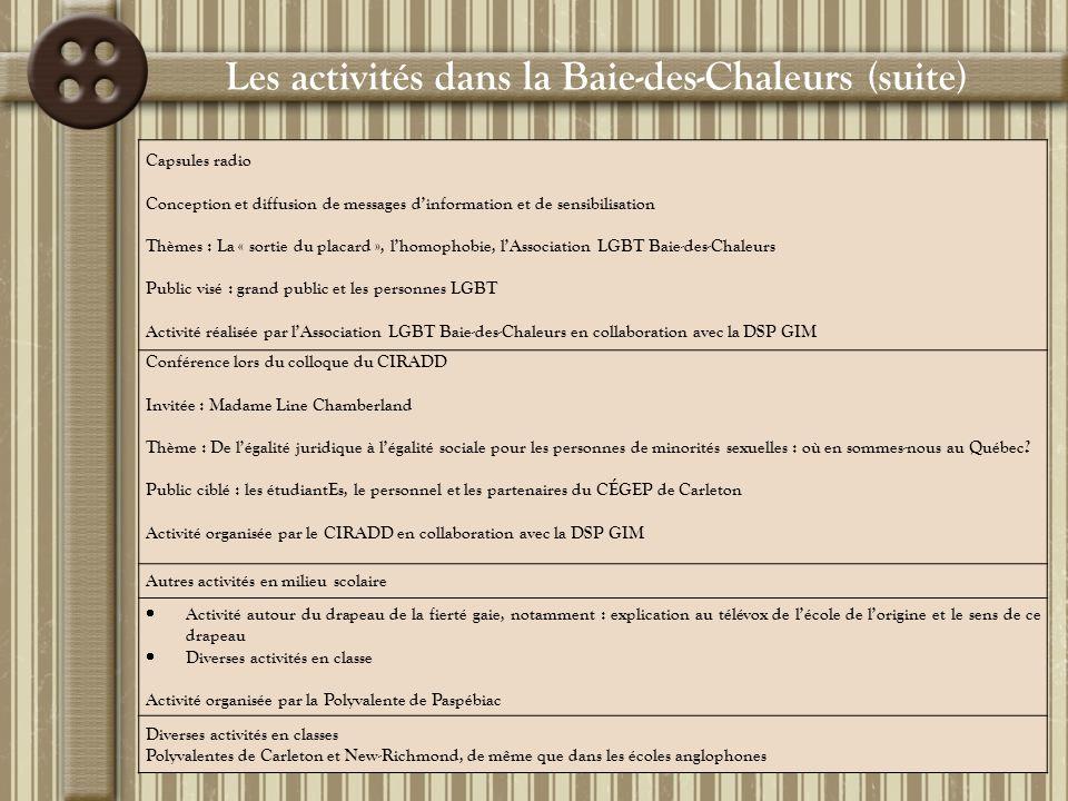 Conférence-échange Invitée : Madame Line Chamberland Thème traité : Intimidation et homophobie en milieu scolaire : Quoi faire.