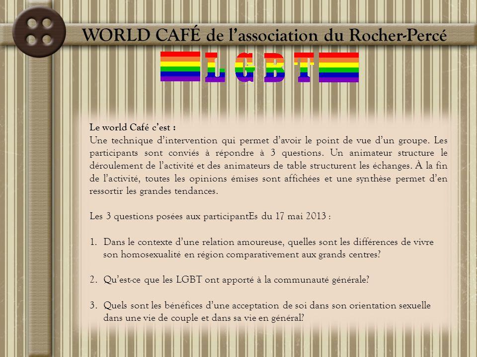 Le World Café de l'Association LGBT Rocher–Percé (Philippe Lelievre et Jocelle Cauvier) auquel ont participé plus de 40 personnes LGBT.