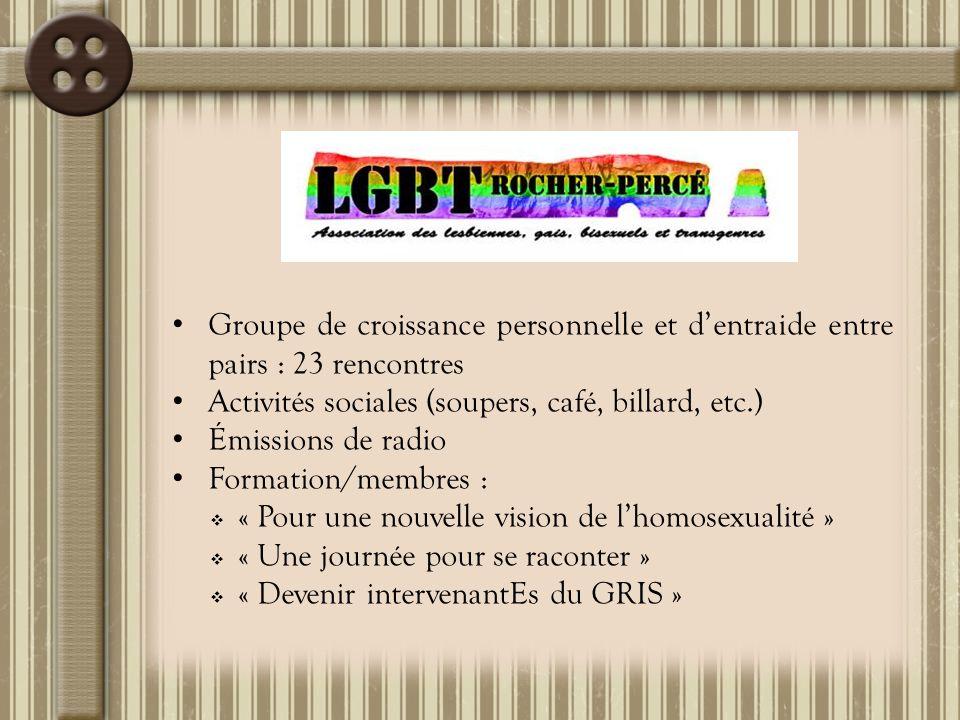 Association LGBT Rocher-Percé - Équipe