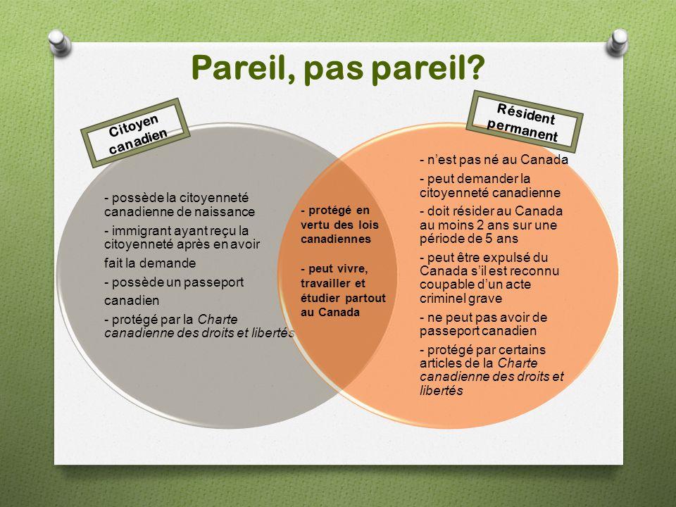 Une charte, des citoyens et des résidents L'article de la Charte s'adresse aux… citoyens canadiens seulement citoyens canadiens et résidents permanents Libertés fondamentales (article 2) ✗ Droit de vote (article 3 à 5) ✗ Droit à l'égalité (article 15) ✗ Langues officielles (articles 16 à 22) ✗ Droit à l'instruction dans la langue de la minorité (article 23) ✗ Garanties juridiques (articles 7 à 14) ✗ Liberté de circulation et d'établissement (article 6, 1.) ✗ (article 6, 2.) ✗