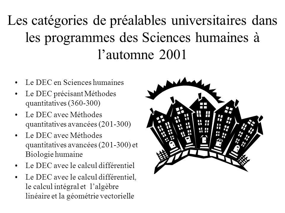 Les catégories de préalables universitaires dans les programmes des Sciences humaines à l'automne 2001 Le DEC en Sciences humaines Le DEC précisant Méthodes quantitatives (360-300) Le DEC avec Méthodes quantitatives avancées (201-300) Le DEC avec Méthodes quantitatives avancées (201-300) et Biologie humaine Le DEC avec le calcul différentiel Le DEC avec le calcul différentiel, le calcul intégral et l'algèbre linéaire et la géométrie vectorielle