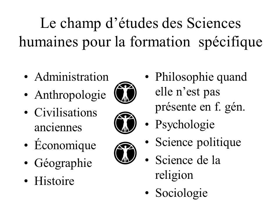 Le champ d'études des Sciences humaines pour la formation spécifique Administration Anthropologie Civilisations anciennes Économique Géographie Histoi
