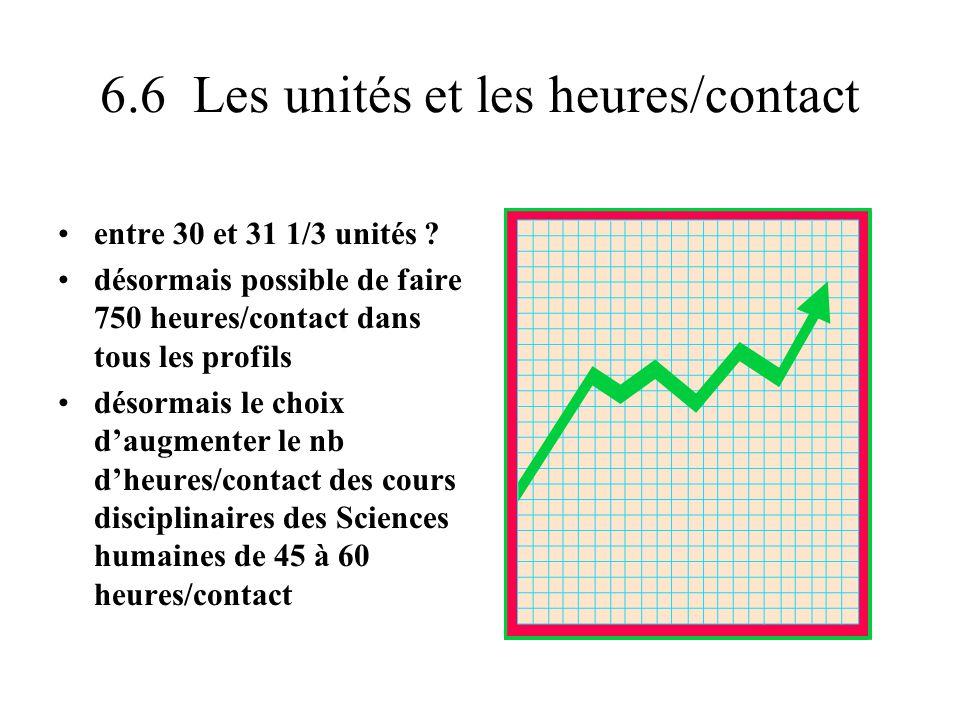 6.6 Les unités et les heures/contact entre 30 et 31 1/3 unités .
