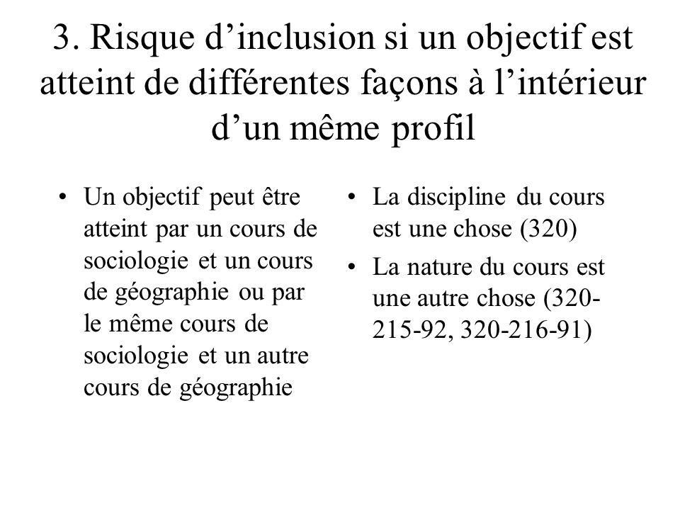 3. Risque d'inclusion si un objectif est atteint de différentes façons à l'intérieur d'un même profil Un objectif peut être atteint par un cours de so