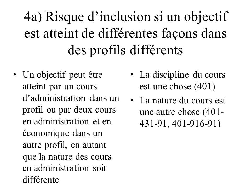 4a) Risque d'inclusion si un objectif est atteint de différentes façons dans des profils différents Un objectif peut être atteint par un cours d'admin