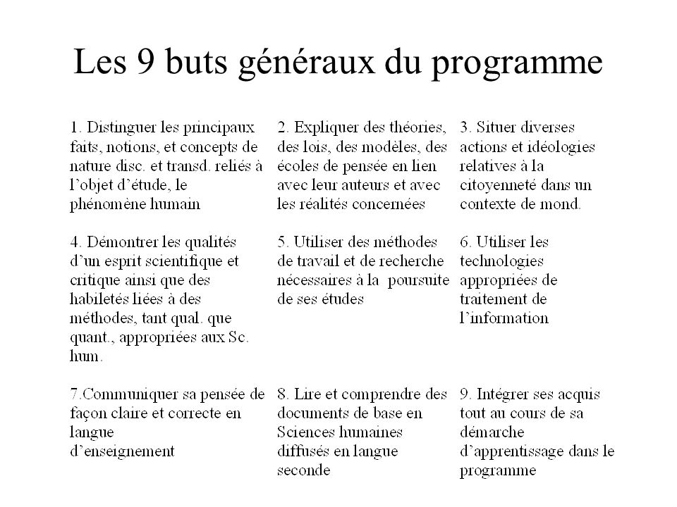 Les 9 buts généraux du programme