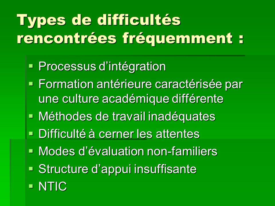 Types de difficultés rencontrées fréquemment :  Processus d'intégration  Formation antérieure caractérisée par une culture académique différente  Méthodes de travail inadéquates  Difficulté à cerner les attentes  Modes d'évaluation non-familiers  Structure d'appui insuffisante  NTIC