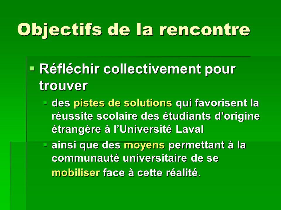 Objectifs de la rencontre  Réfléchir collectivement pour trouver  des pistes de solutions qui favorisent la réussite scolaire des étudiants d origine étrangère à l'Université Laval  ainsi que des moyens permettant à la communauté universitaire de se mobiliser face à cette réalité.