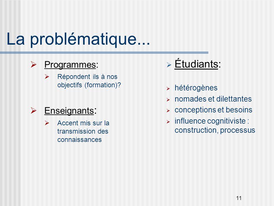 11 La problématique...  Programmes:  Répondent ils à nos objectifs (formation)?  Enseignants :  Accent mis sur la transmission des connaissances 