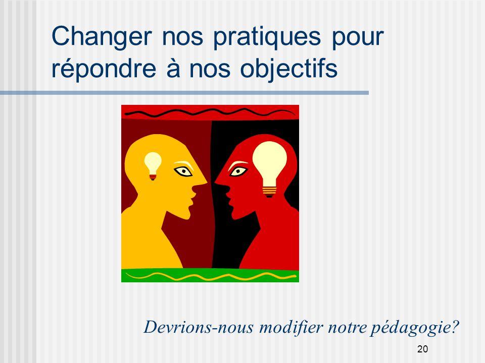 20 Changer nos pratiques pour répondre à nos objectifs Devrions-nous modifier notre pédagogie?