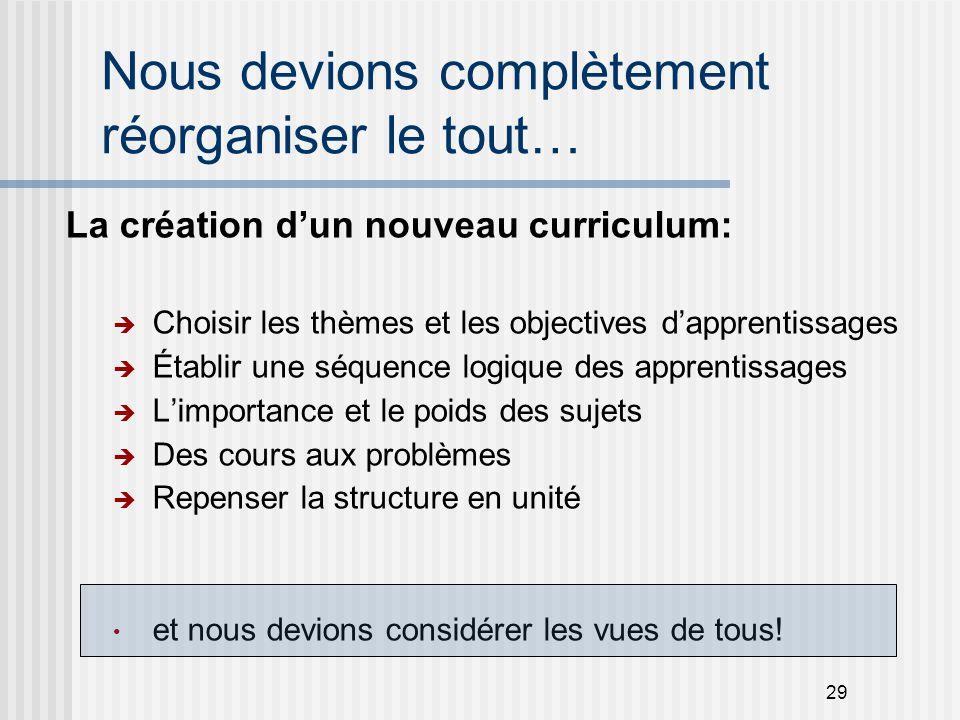 29 Nous devions complètement réorganiser le tout… La création d'un nouveau curriculum: è Choisir les thèmes et les objectives d'apprentissages è Établ